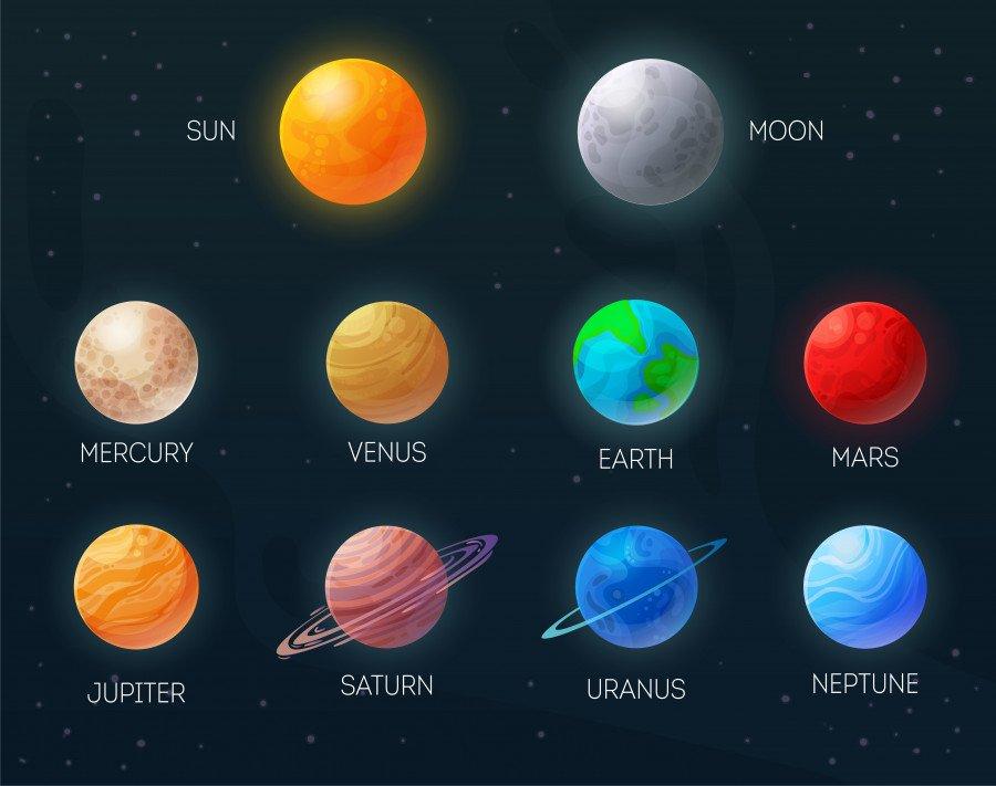 وکتور سیارات